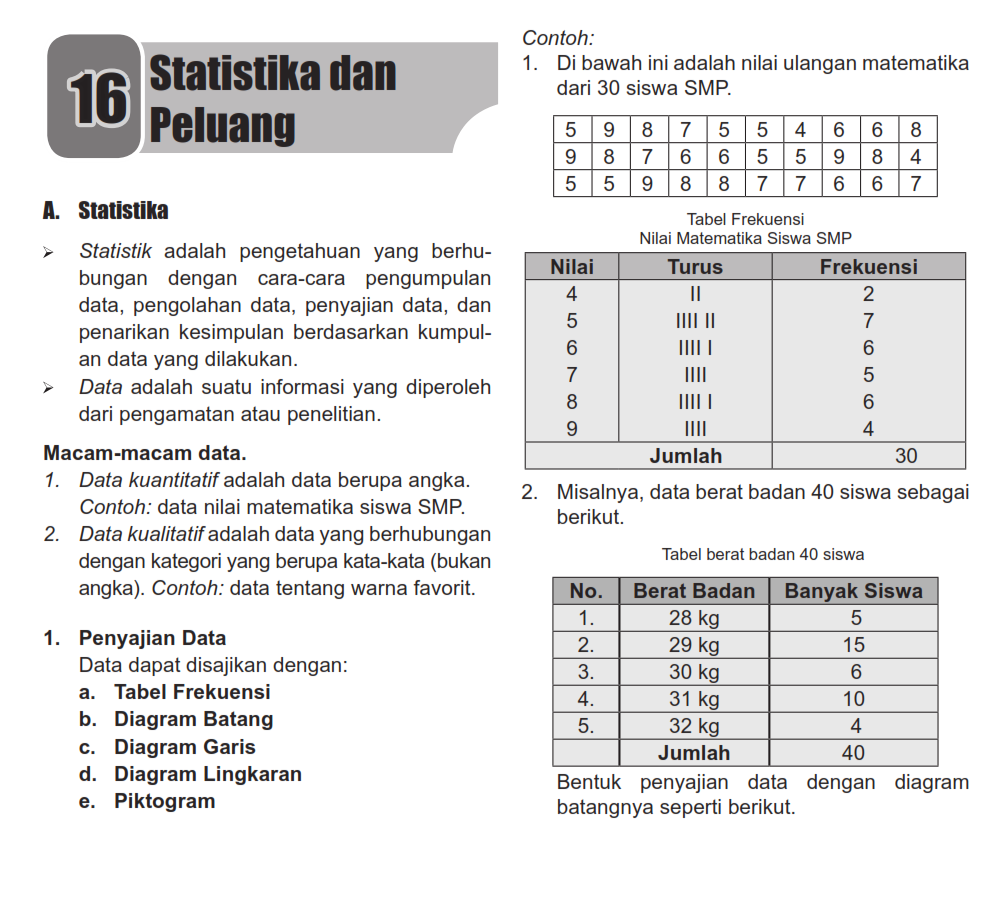 Materi Ujian Nasional Bahasa Indonesia Smp 2016