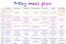Customizing Diet Plan Plans For Ladies