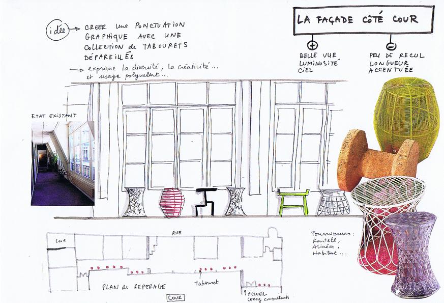 "Bien connu Déco Design, se former, s'informer: Planche ""source d  BX16"