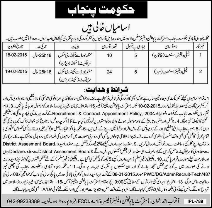 Govt Of Punjab Jobs in Family Planning Department