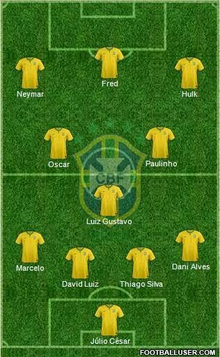 prediksi formasi timnas brazil 2014