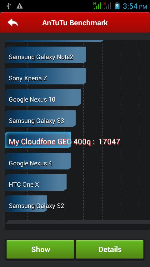 Cloudfone GEO 400q AnTuTu Benchmark