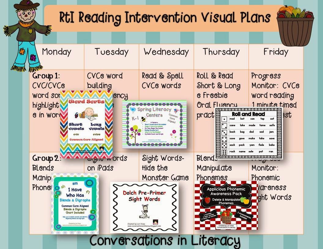 Visual Lesson Plans for RtI Reading Intervention Groups