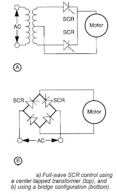 Ac motor selection procedures part three electrical for Solid state motor speed control