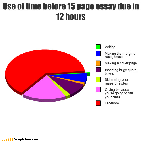 essay procrastination how to beat procrastination by overcoming laziness samedayessay how to beat procrastination by overcoming laziness samedayessay
