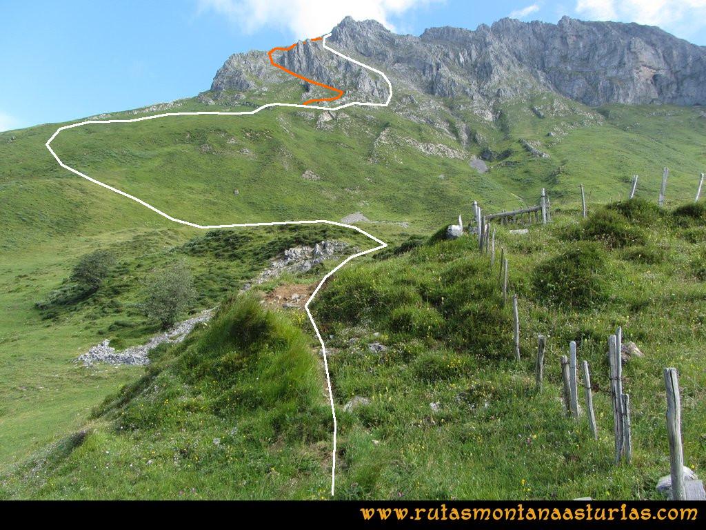 Ruta Tuiza Siegalavá: Vista general de la ruta de subida