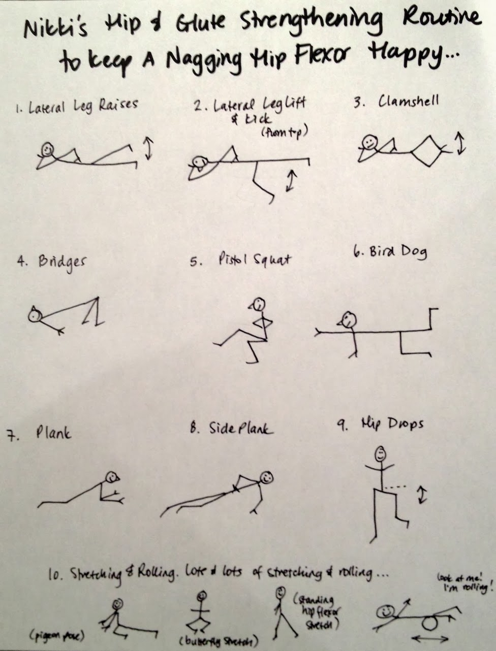 hip flexor strain rowing