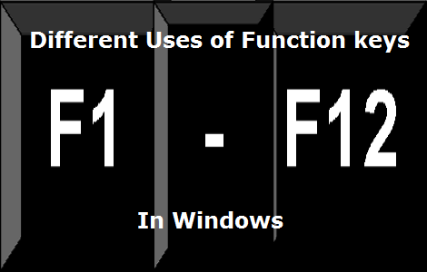 Common Uses of F1-F12 keys in Windows ~ All Tech Wave