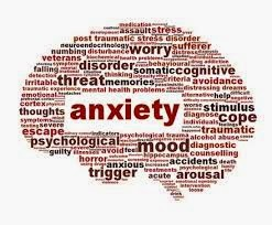 Anxiety, Social Anxiety, Panic Attacks, Mental Health, Awareness, Tips,