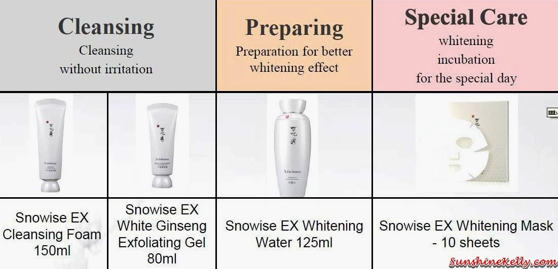 Sulwhasoo Snowise EX Whitening Series, Sulwhasoo, Snowise EX Whitening, Skincare, korean skincare, Snowise EX Cleansing Foam, Snowise EX White Ginseng Exfoliating Gel,  Snowise EX Whitening Water, Snowise EX Whitening Mask
