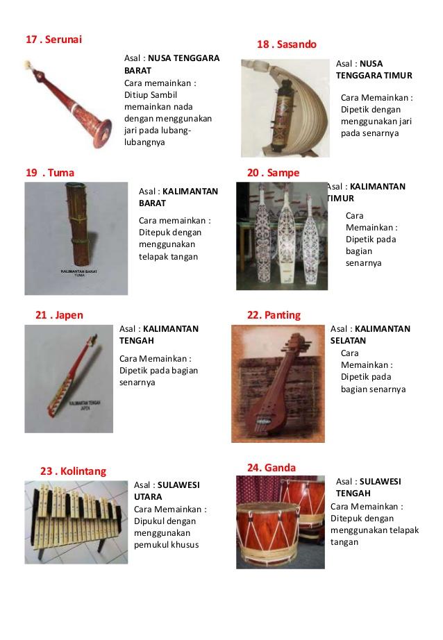 alat musik tradisional di indonesia beserta nama daerahnya 3 638 - Jenis Alat Musik Yang Di Petik