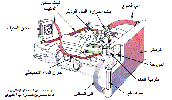 2014 Hyundai Santa Fe Trailer Hitch Wiring Harness moreover Connecting The Wires moreover Blog Post additionally autorepairinstructions also Toyota Ta a Fuse Box Diagram 414521. on toyota tundra reverse wiring diagram for 2001