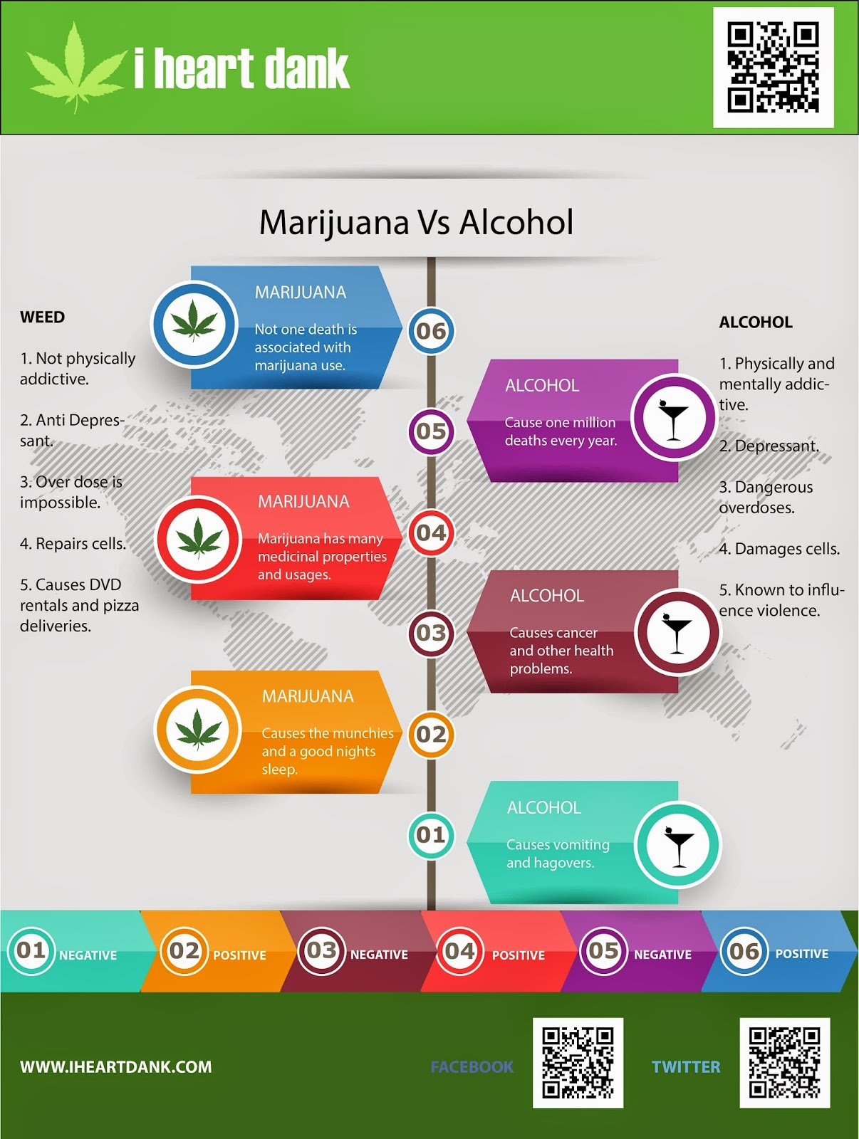 marijuana vs alcohol in the united Marijuana use is not the national institute on alcohol abuse and alcoholism estimates that 25-30% of violent crimes in the united states are linked to the use of alcohol according to a report from the us dept of justice, that translates to millions of alcohol-related violent crimes per year by contrast, the government does.