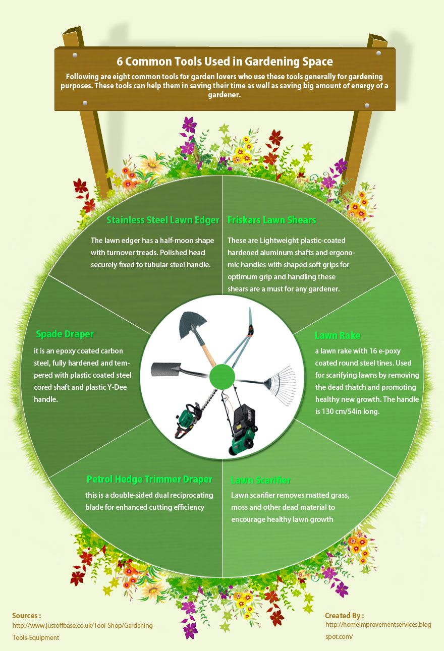 6 Common Tools Used in Gardening Space Infographic. Tools Used For Gardening
