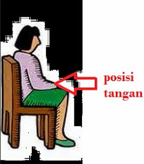 gambar posisi duduk saat wawancara
