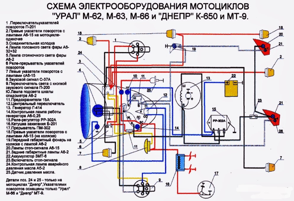 Схема на урал мотоцикл