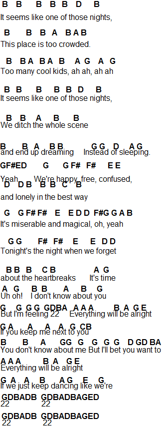 Guitar chords to safe and sound