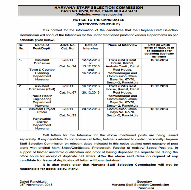 hssc Interview notic | Hssc Interview list of adv.no. 2/2011