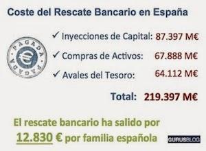 rescate bancario,