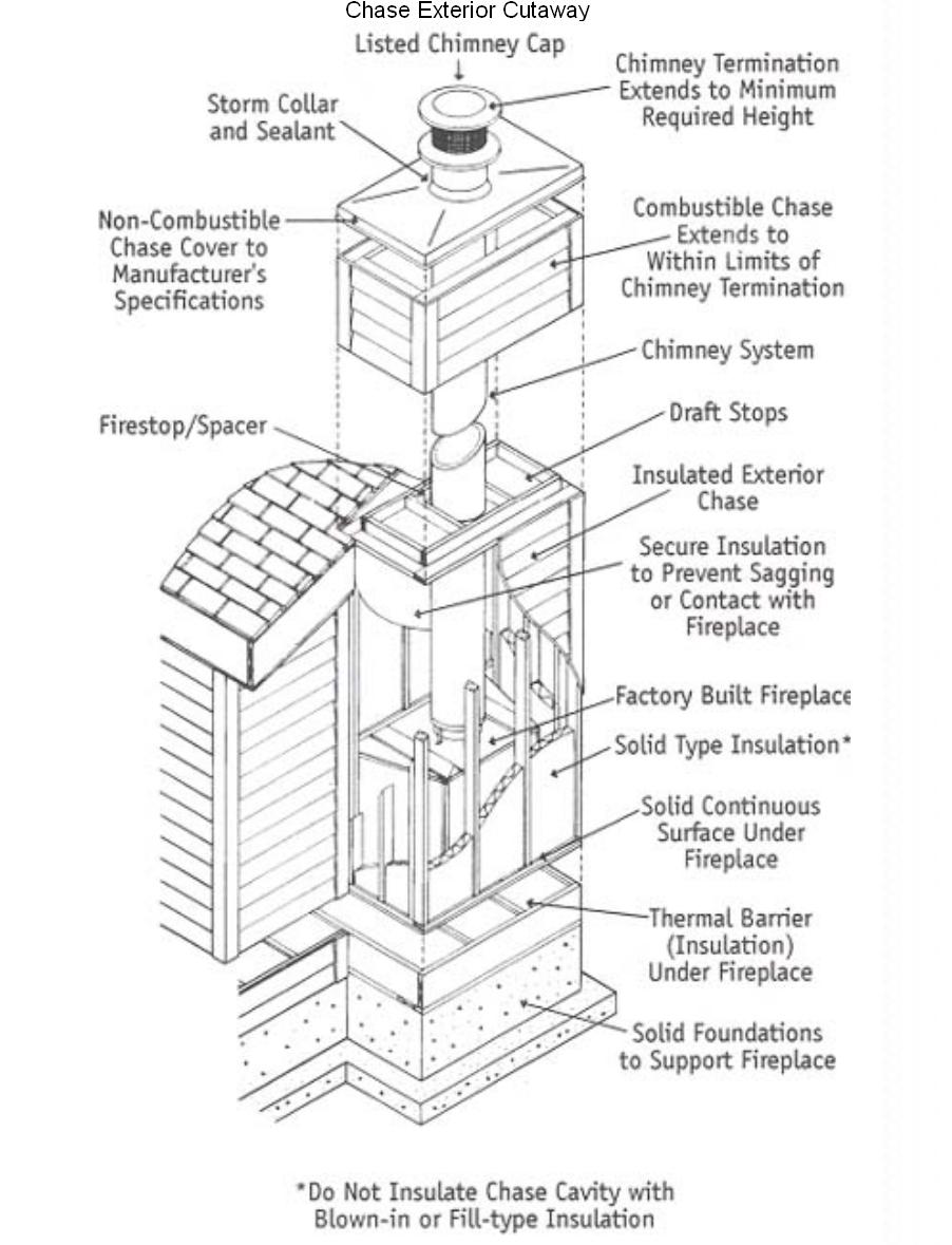 gas fireplace schematic and diagram