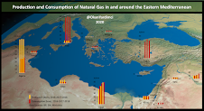 Production and Consumption of Natural Gas in and around the Eastern Mediterranean
