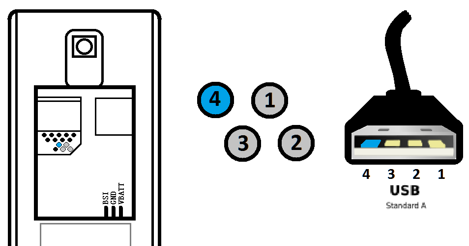 solusi dan cara flash nokia asha 205