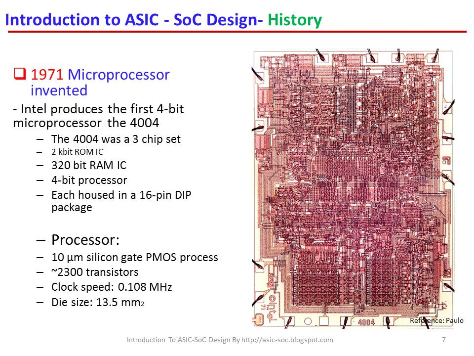 thesis on vlsi design