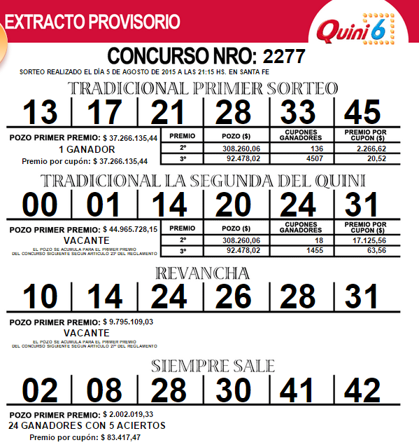 loterias on line: