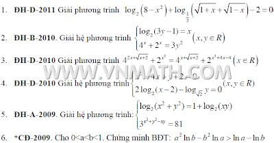 Phương trình mũ và logarit trong đề thi Đại học từ 2002 đến 2011