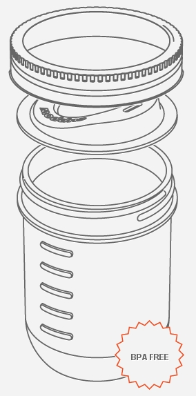 diagram of how lid works