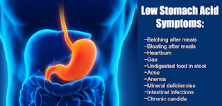 Too Much Stomach Acid - Symptoms and Treatments
