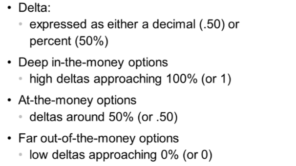 Options trade delta