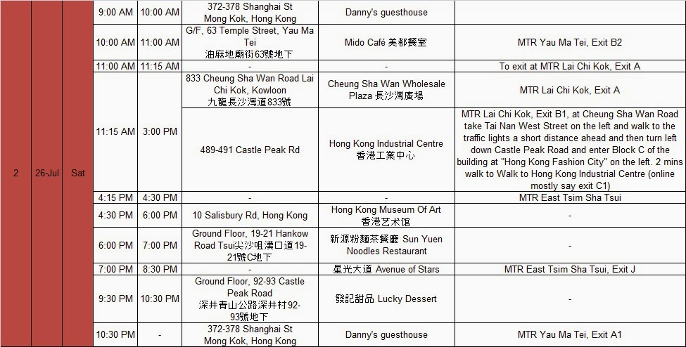 hong kong itinerary And that is the 5 days suggested itinerary from me it is amazing how many things  you can do in such a small country() like hong kong i hope.