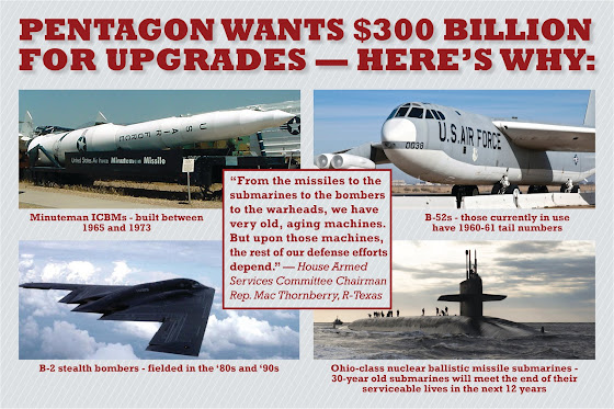 Pentagon wants $350b for upgrades
