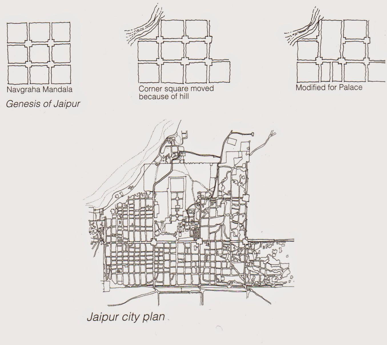 city drawing in a mandala