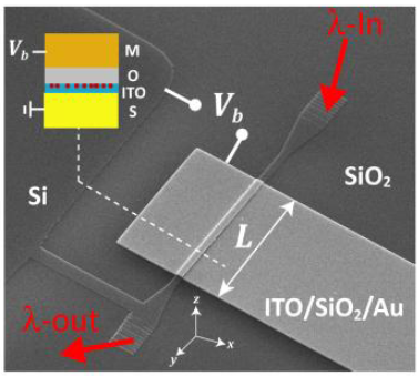 silicon modulator thesis Ostigov thesis/dissertation: silicon-device development for silicon/plzt spatial light modulators.
