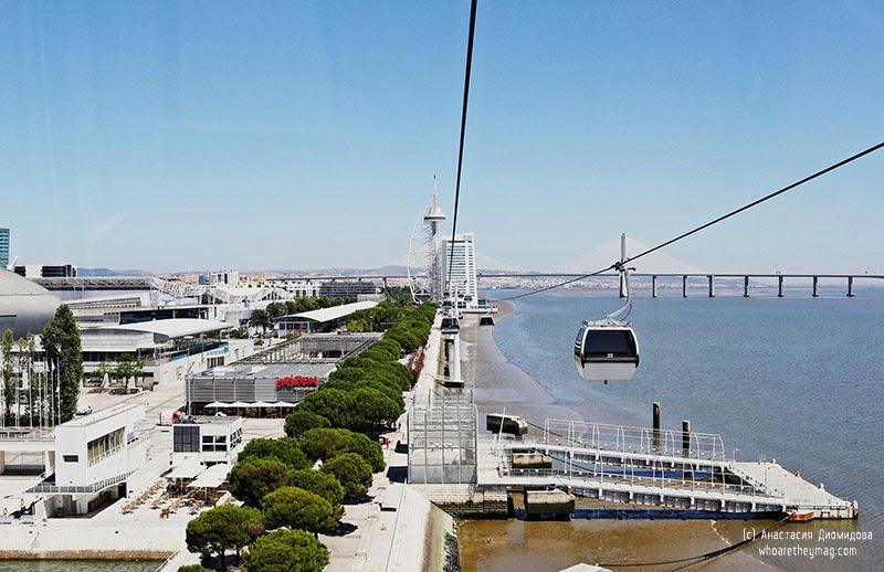 Виды Португалии