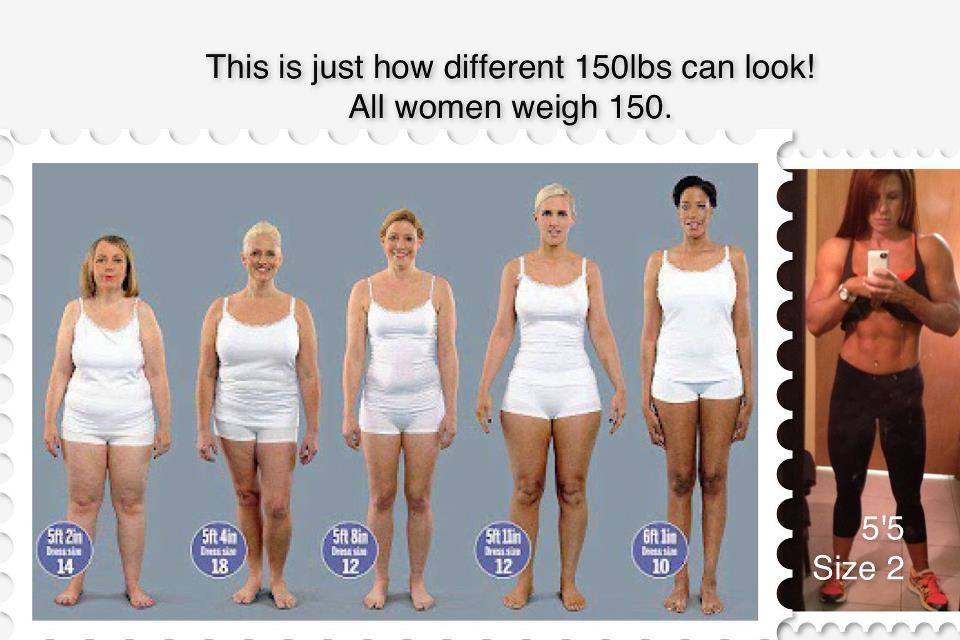 Can a person lose 50 pounds in a month
