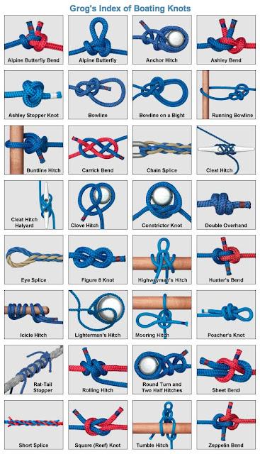 Knot Tying Chart