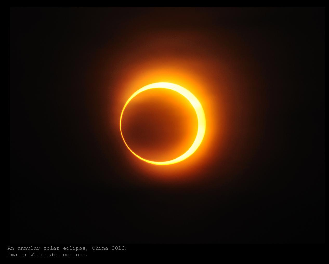 The mathisen corollary make your plans for the upcoming solar make your plans for the upcoming solar eclipse pooptronica