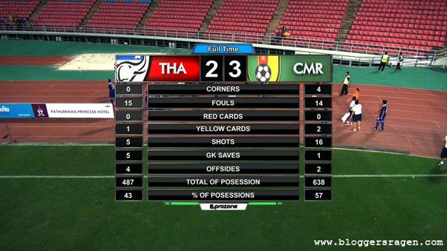 skor akhir pertandingan Thailand vs Kamerun