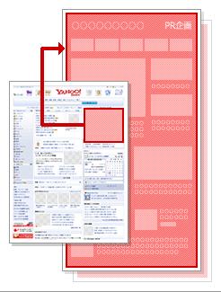 広告料金 Yahoo! JAPAN タイアップ広告