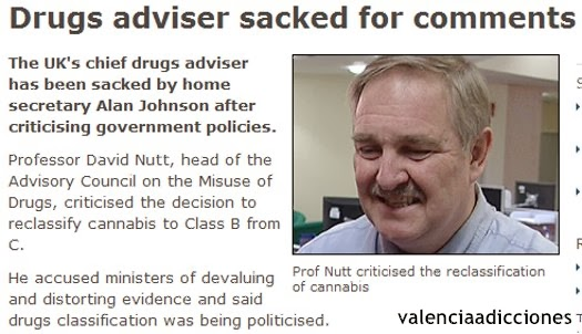 PROF. DAVID NUTT DRUGS