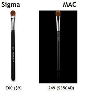 Sigma E60 vs MAC 249