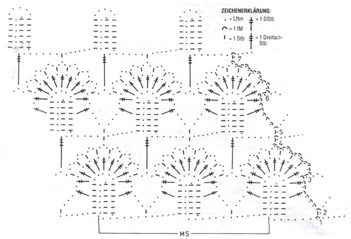 CHALES, ESTOLAS Y PONCHOS | Crochet tejidos