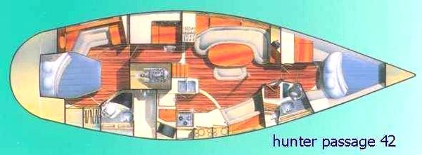 Sold Hunter Passage 42 Quot Parker Dee Quot Sold