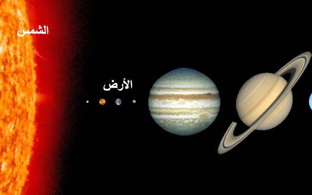 وضوح مدى صغر الارض من ناحية الحجم بالمقارنة مع الشمس بشكل كبير