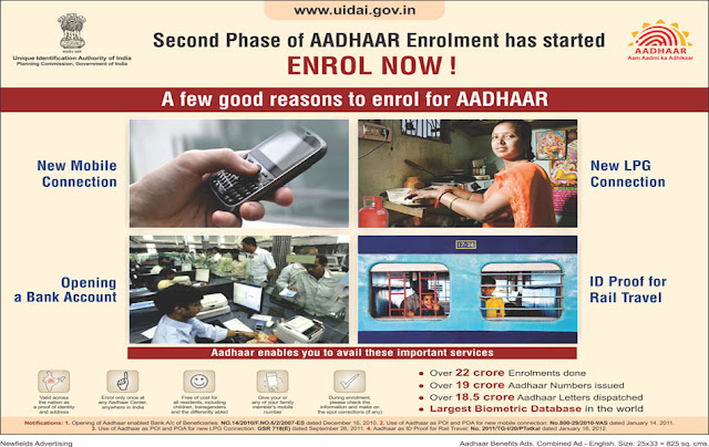 Aadhaar Card Features