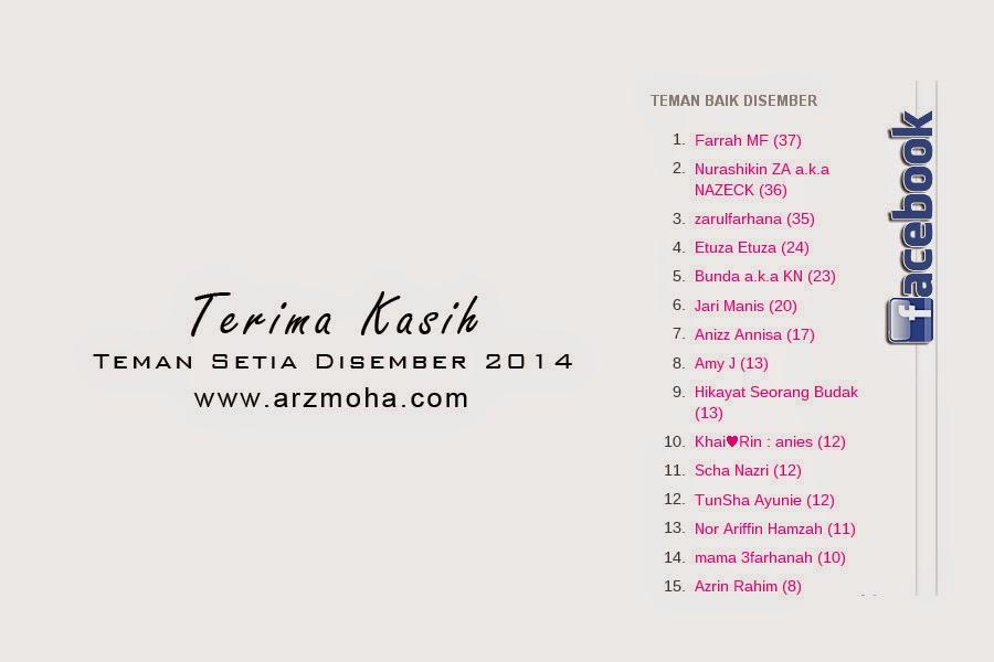 arzmoha, blog terbaik, gambar cantik, rakan setia, bloglist