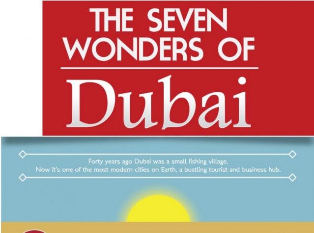 Selain Burj Khalifa, Ada 6 Senibina Lain yang Menakjubkan di Dubai